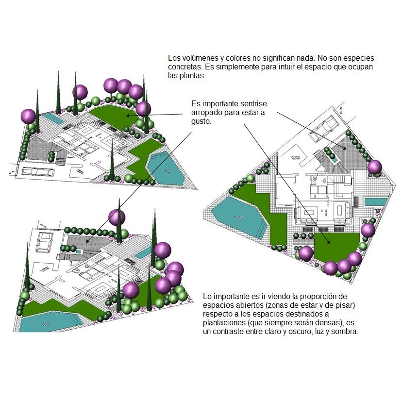 Plano de jardín